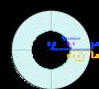 tutorials:input:stick-threshold.png